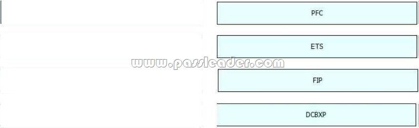 passleader-200-150-dumps-2132