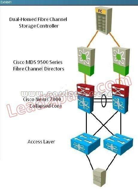 passleader-642-996-dumps-802
