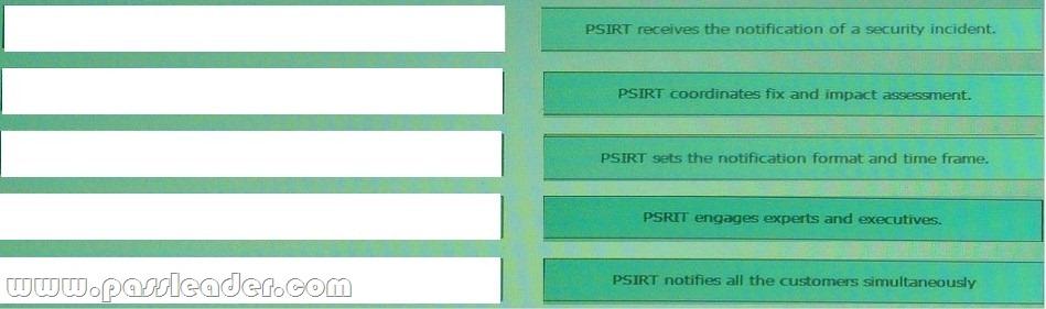 passleader-400-251-dumps-382
